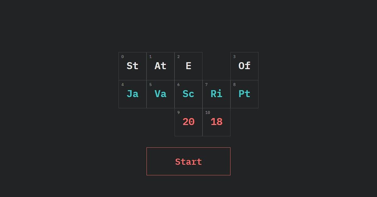 Khảo sát Lập trình viên Frontend: Khảo sát JavaScript